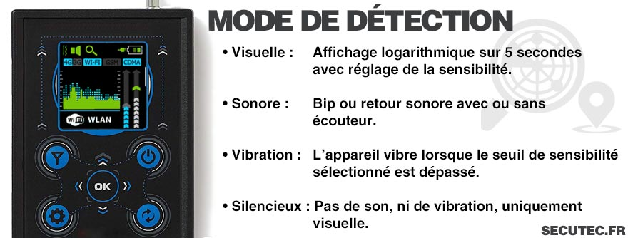 mode detection